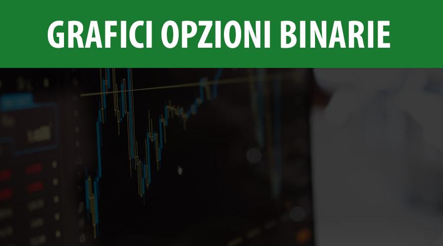 leggere grafici opzioni binarie minuto criptovaluta di trading